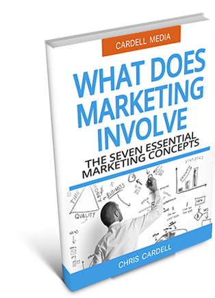 WHAT DOES MARKETING INVOLVE - THE SEVEN ESSENTIAL MARKETING CONCEPTS